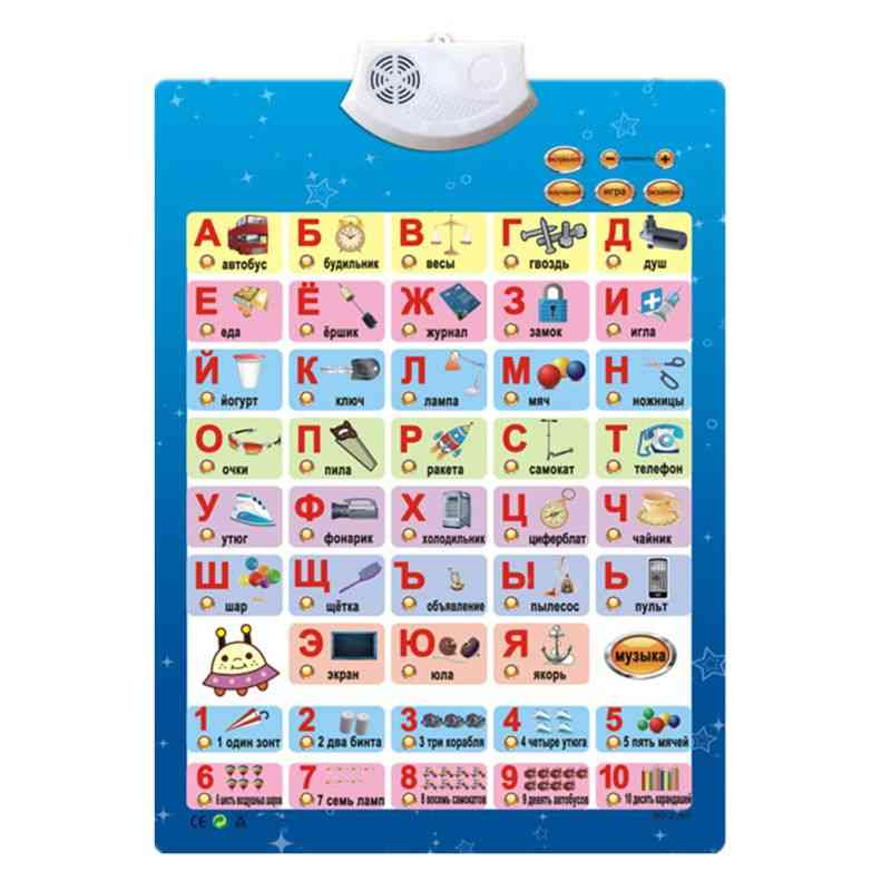 Russian Musical Alphabet-talking Electronic Poster For Kids
