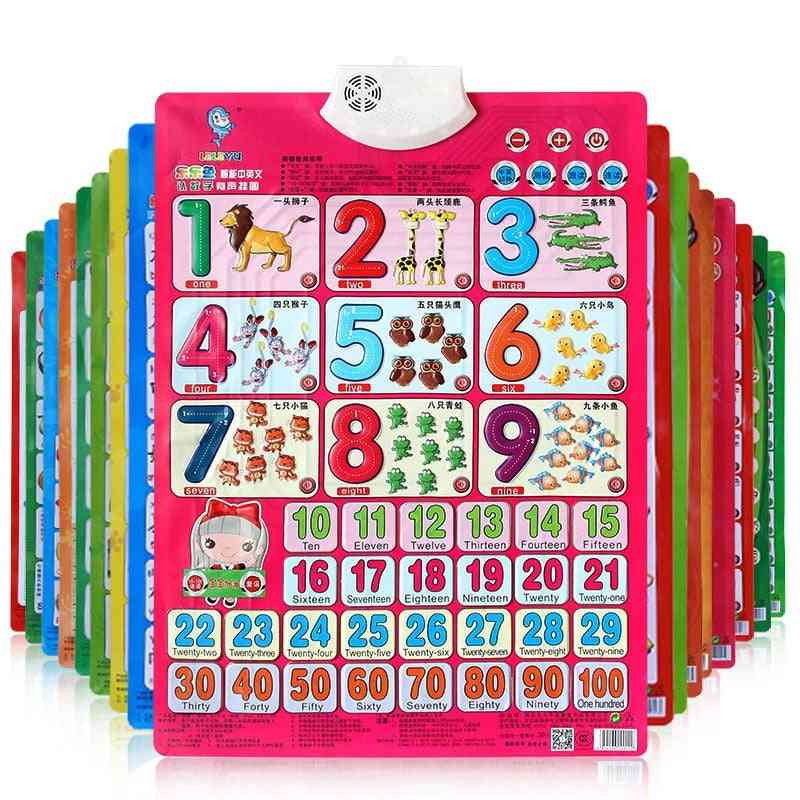 Learning Machine Sound Wall Chart Electronic Alphabet English Preschool Toy, Digital Baby Kid Educational Toy