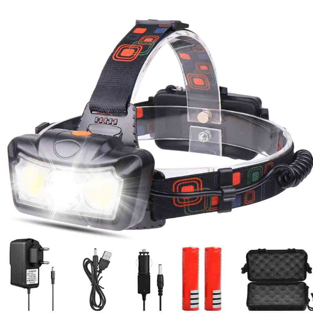 Water Resistant, Super Bright Led Headlamp For Camping