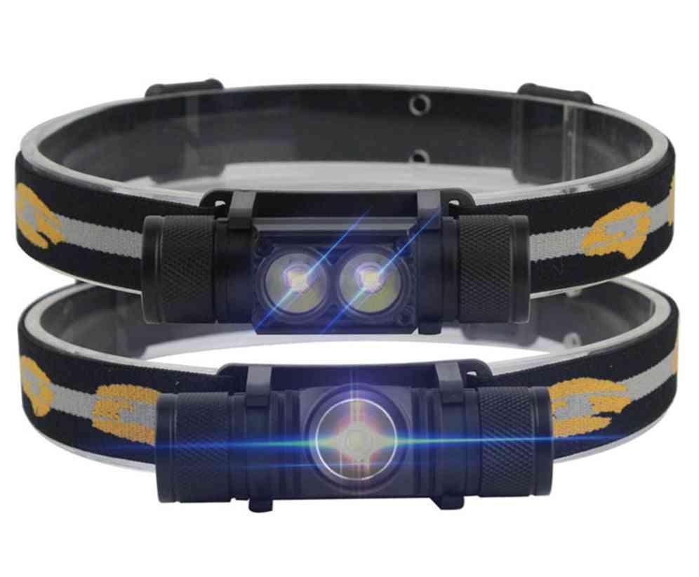 Xm-l2 Led Mini Headlamp - High Power Headlight