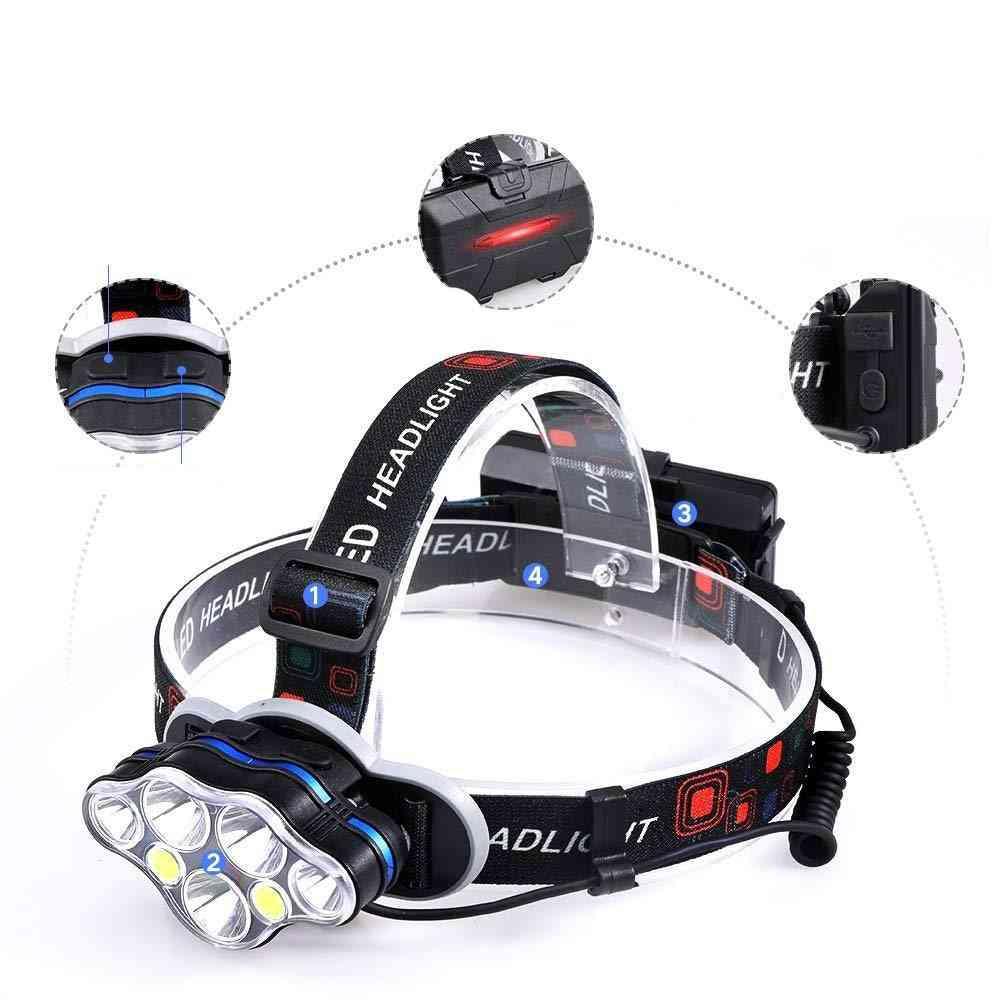 40000lm Waterproof Powerful Headlight - Usb Rechargeable Head Lamp