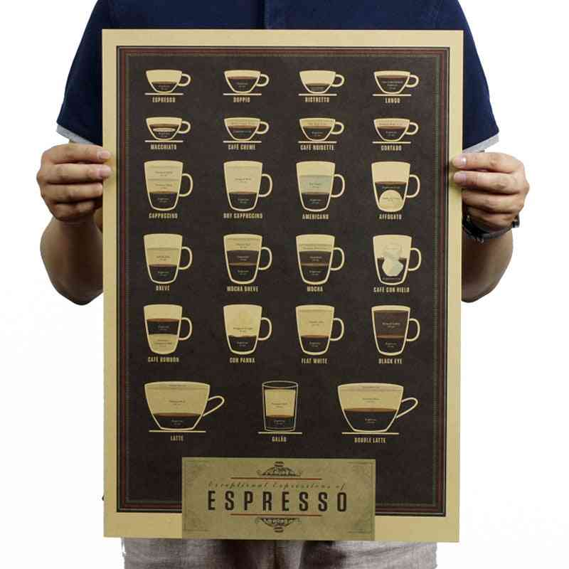 Coffee Espresso Matching Diagram, Vintage Kraft Paper Poster Map School Decor Wall Decals Art Diy Retro Prints