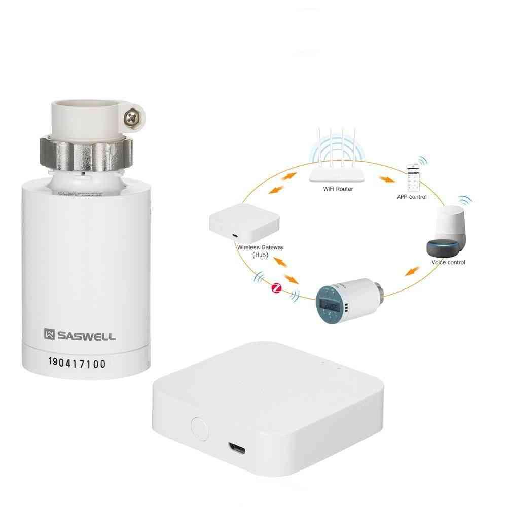 Mini Smart Wifi, Programmable Thermostat Radiator