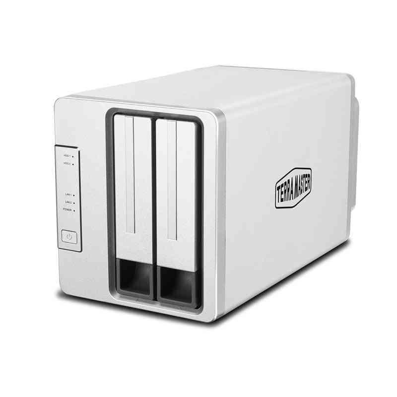 Ram Network Raid Storage