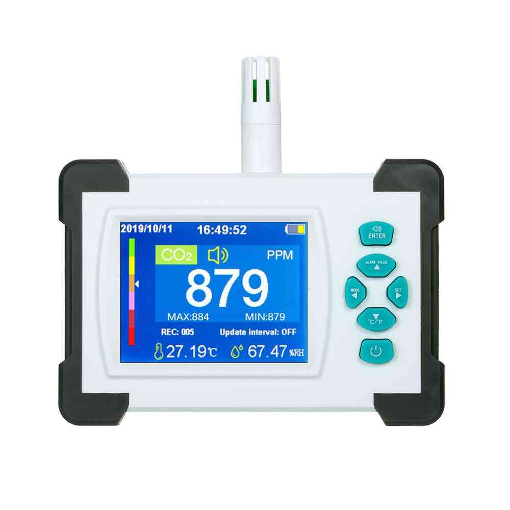 Carbon Dioxide Rechargeable Air Quality Detector