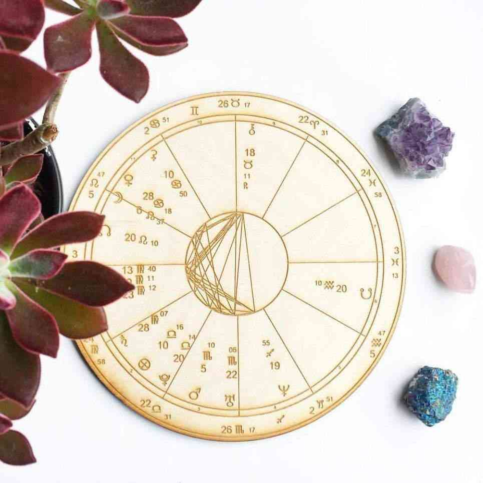 Wood Engraved Astrology Relationship Chart