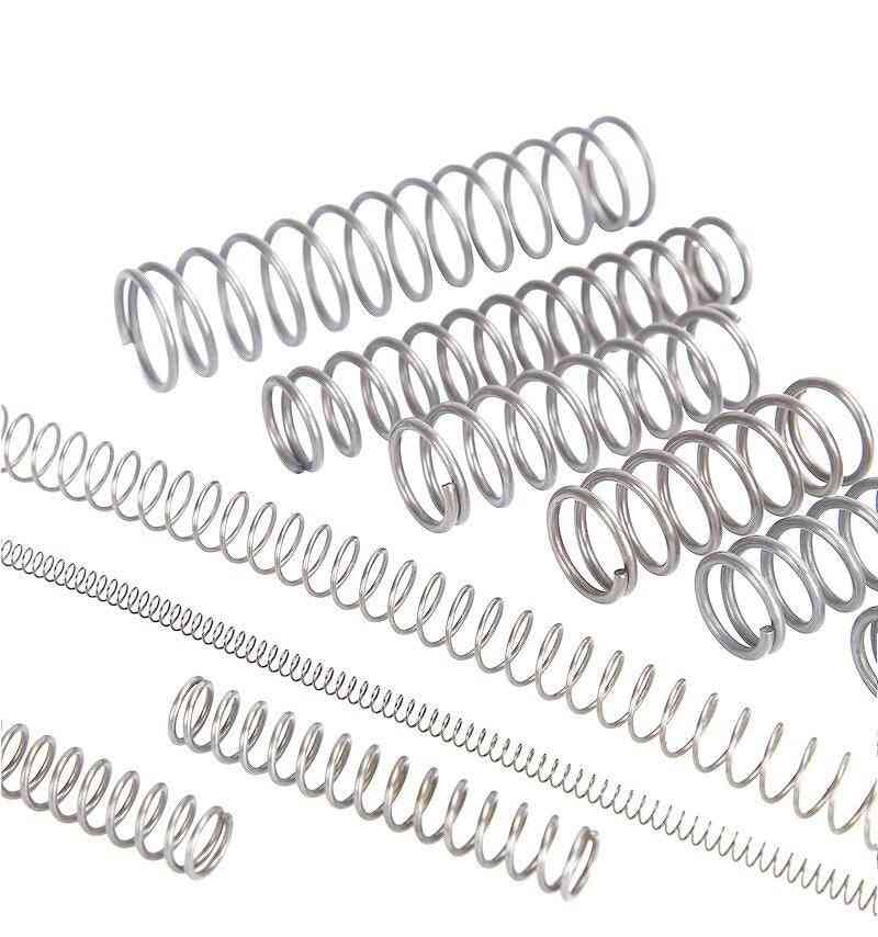 Compressed Spring Wire