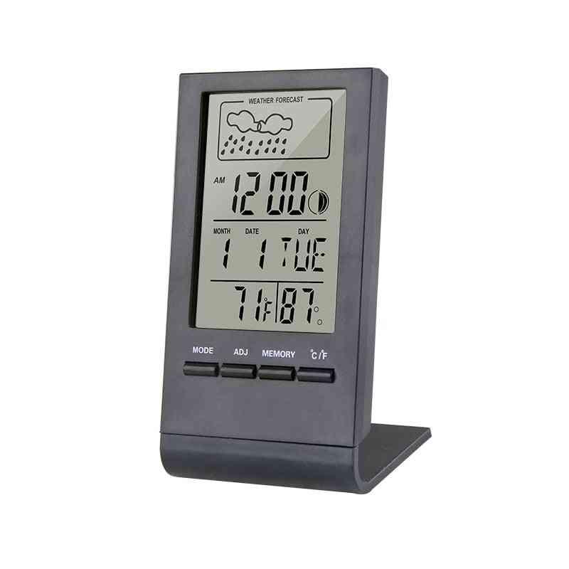 Hygrometer Gauge Indicator