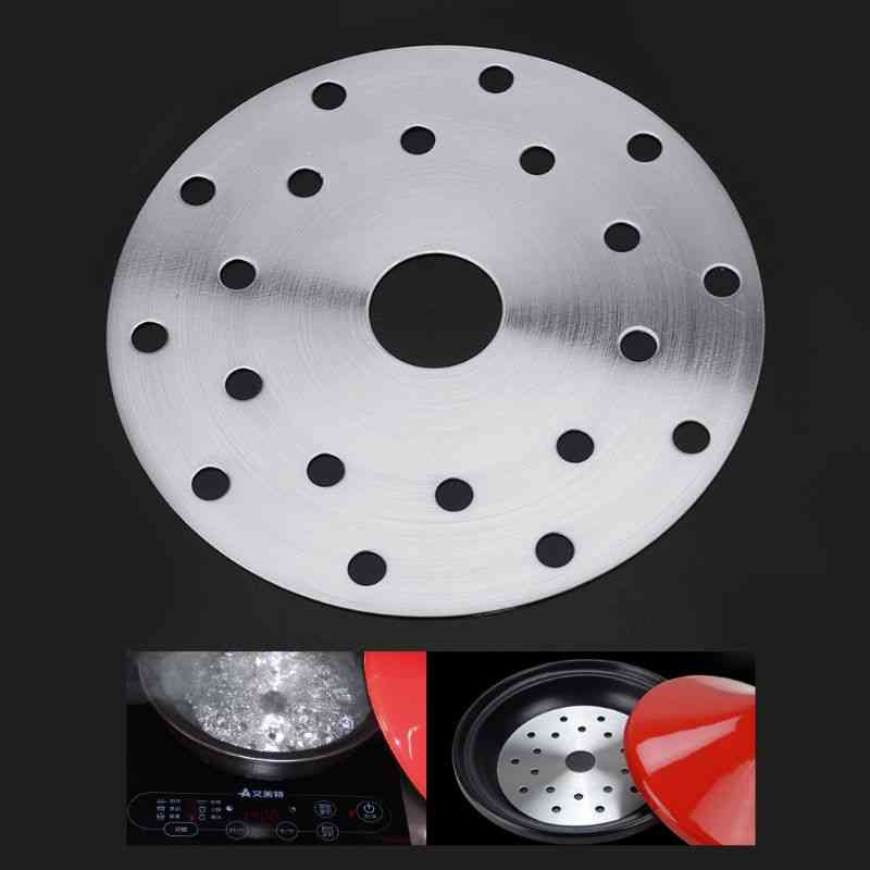 Stainless Steel Cookware Thermal Guide Plate
