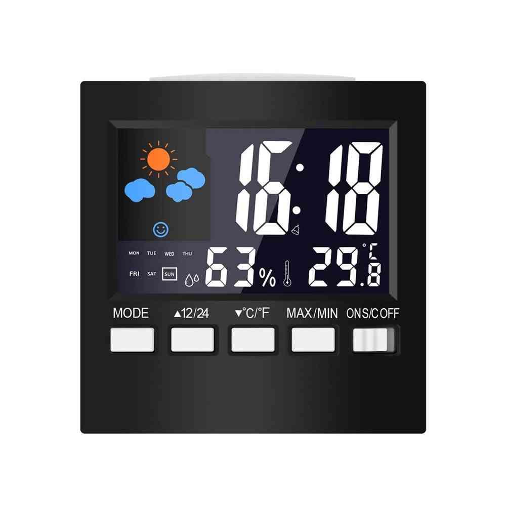 Hygrometer Temperature Humidity Meter