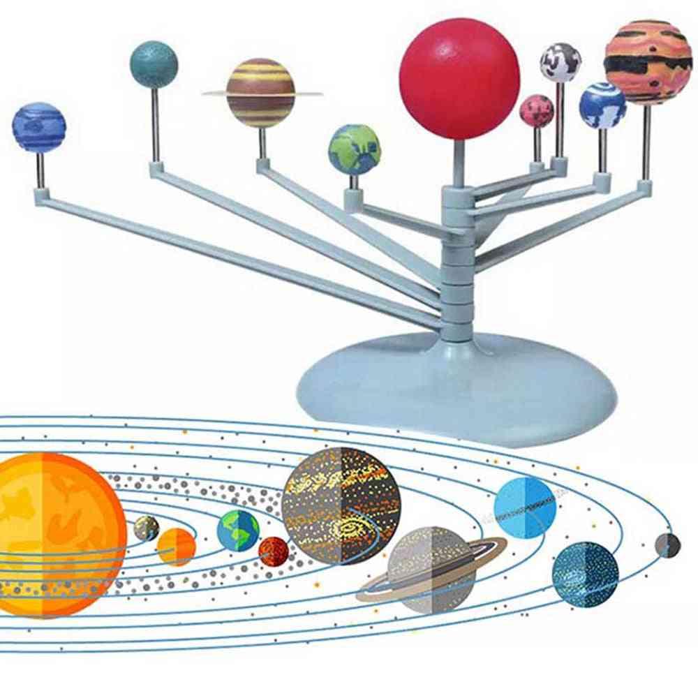 Solar System Nine Planets Planetarium Model Kit
