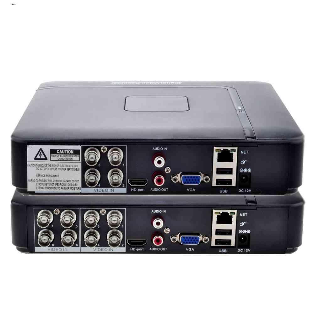 Cctv Mini Camera Digital Video Recordersupport